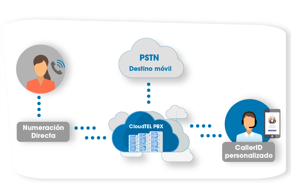 CloudTEL PBX_Teams_tecsphone3