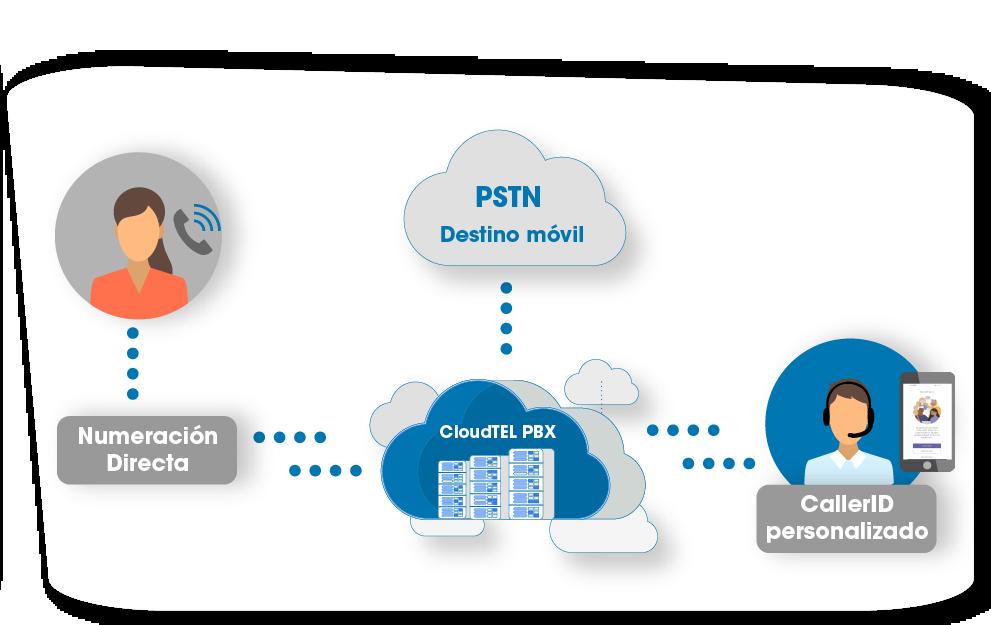 CloudTEL PBX_Teams_tecsphone3