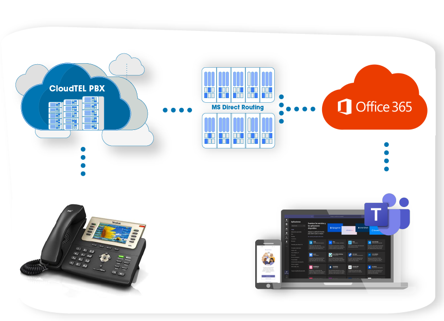 CloudTEL PBX_Teams_tecsphone