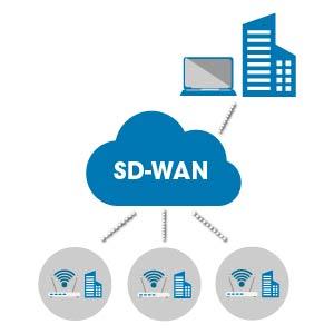 Servicios internet empresas SD WAN