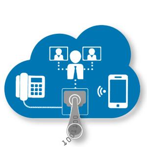 servicios cloud empresas